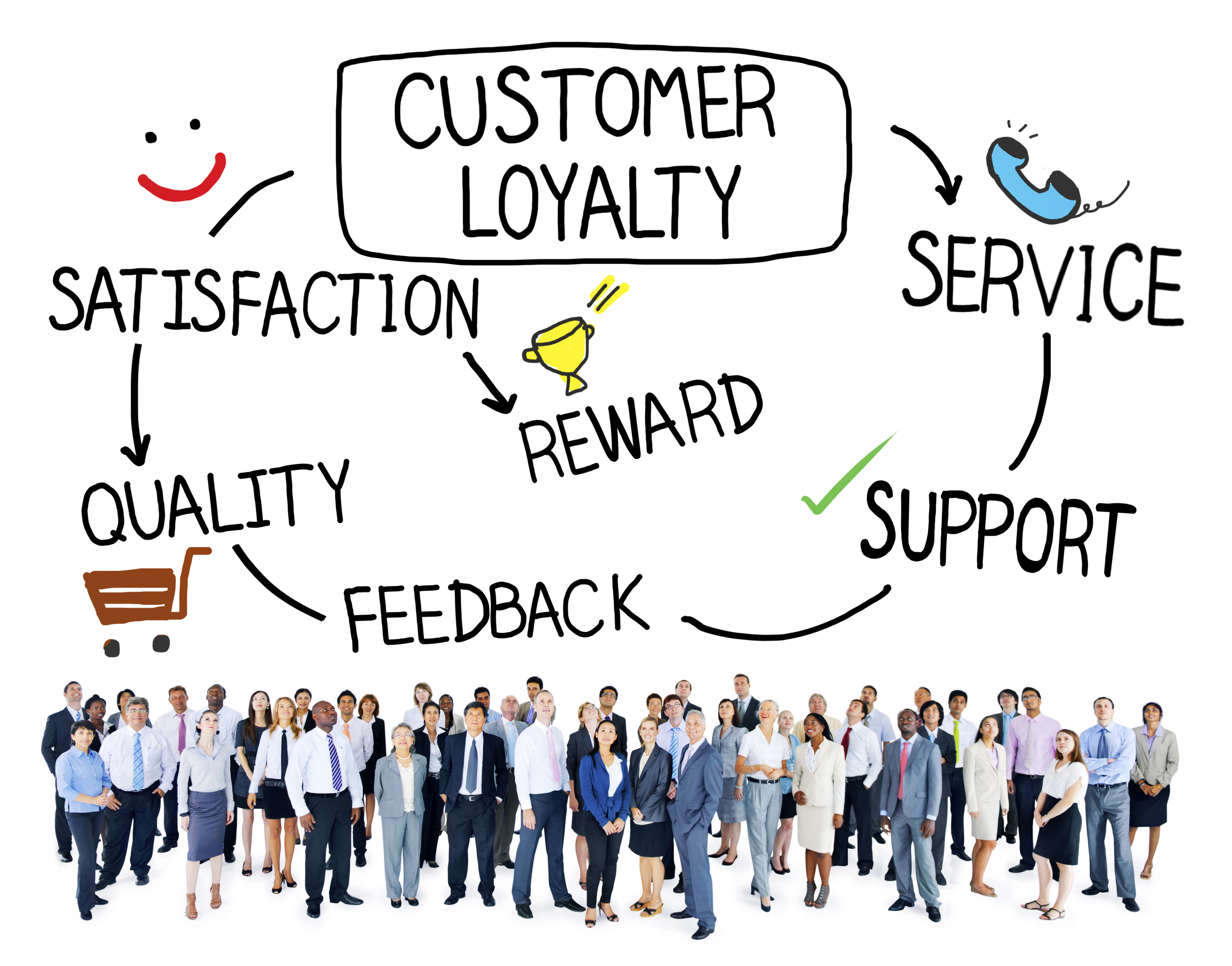 rewarding your loyal customers artful thinkers